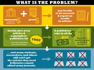 Problem infographic3