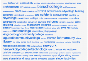 Flickr-generated tag cloud