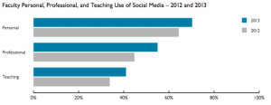 FACULTY_SocialMedia