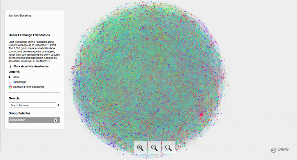 Social network visualization of queer friendship networks